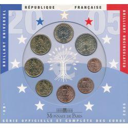 BU France 2005