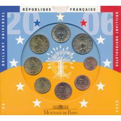 BU France 2006