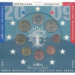 BU France 2009