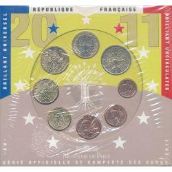 BU France 2011